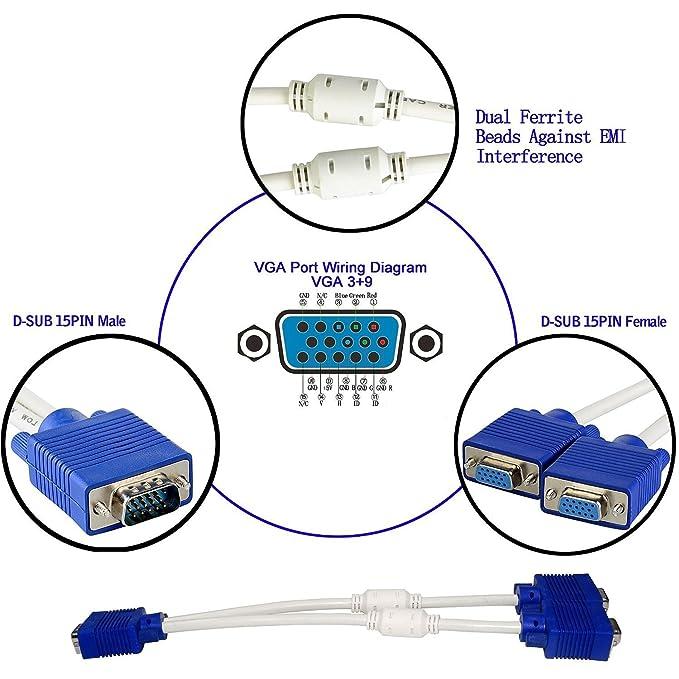 amazon com: traderplus 15 pin vga 1 male to dual 2 vga female monitor y  adapter converter splitter video cable (1 pc): computers & accessories