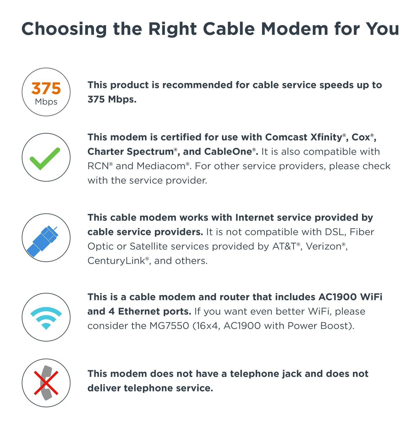 Motorola Mg7540 16x4 Cable Modem Plus Ac1600 Dual Band Xfinity Wiring Diagram Wi Fi Gigabit Router 686 Mbps Maximum Docsis 30 Approved By Comcast Cox