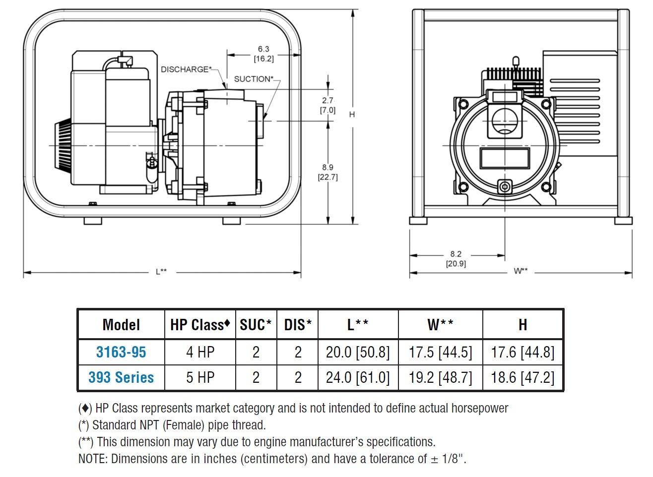 Amt 3930 D5 2 Npt Trash Pump 5hp Hatz Diesel 1b20 Engine 185gpm Diagram 46psi Viton Sic Seal Industrial Scientific