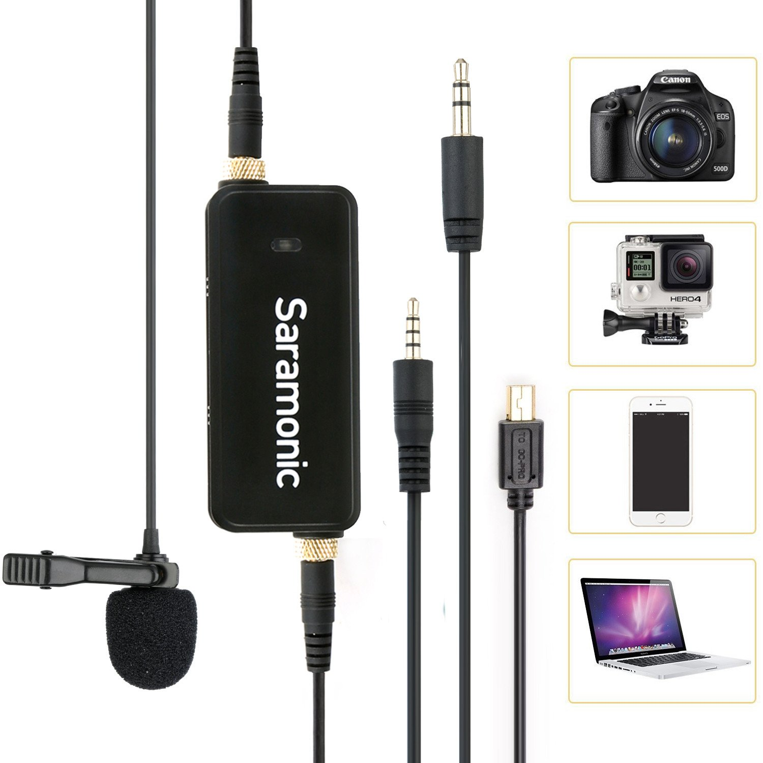 Saramonic LavMic Mono/Stereo 2-Channel Lavalier Microphone multifunctional interview Omnidirectional Condenser lapel mic for iphone,Ipad,Ipod,Android,DSLR,Sony Canon camera,Camcorder ,GoPro 3/3+/4