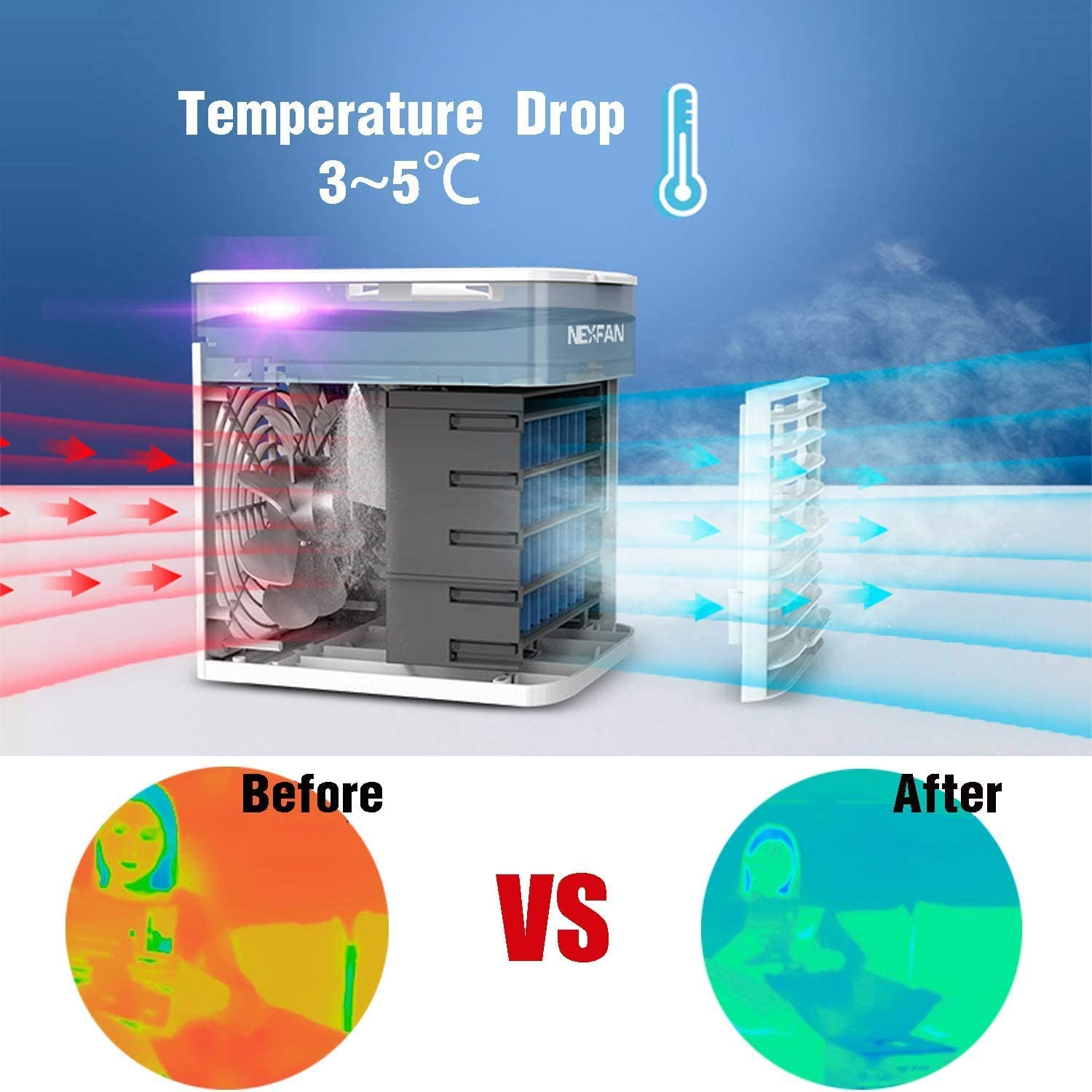 YTDTKJ 2020 Mini Cube Air Conditioner Desktop Air Cooler Personal Mobile Chiller Fan Portable USB Humidifier 7 Colors LED Portable Chiller for Indoor Outdoor Wind Speed Direction Adjustable