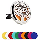 LURICO Car Air Freshener Aromatherapy Essential Oil Diffuser, Car Fragrance Diffuser Vent Clip, Aromatherapy Air…
