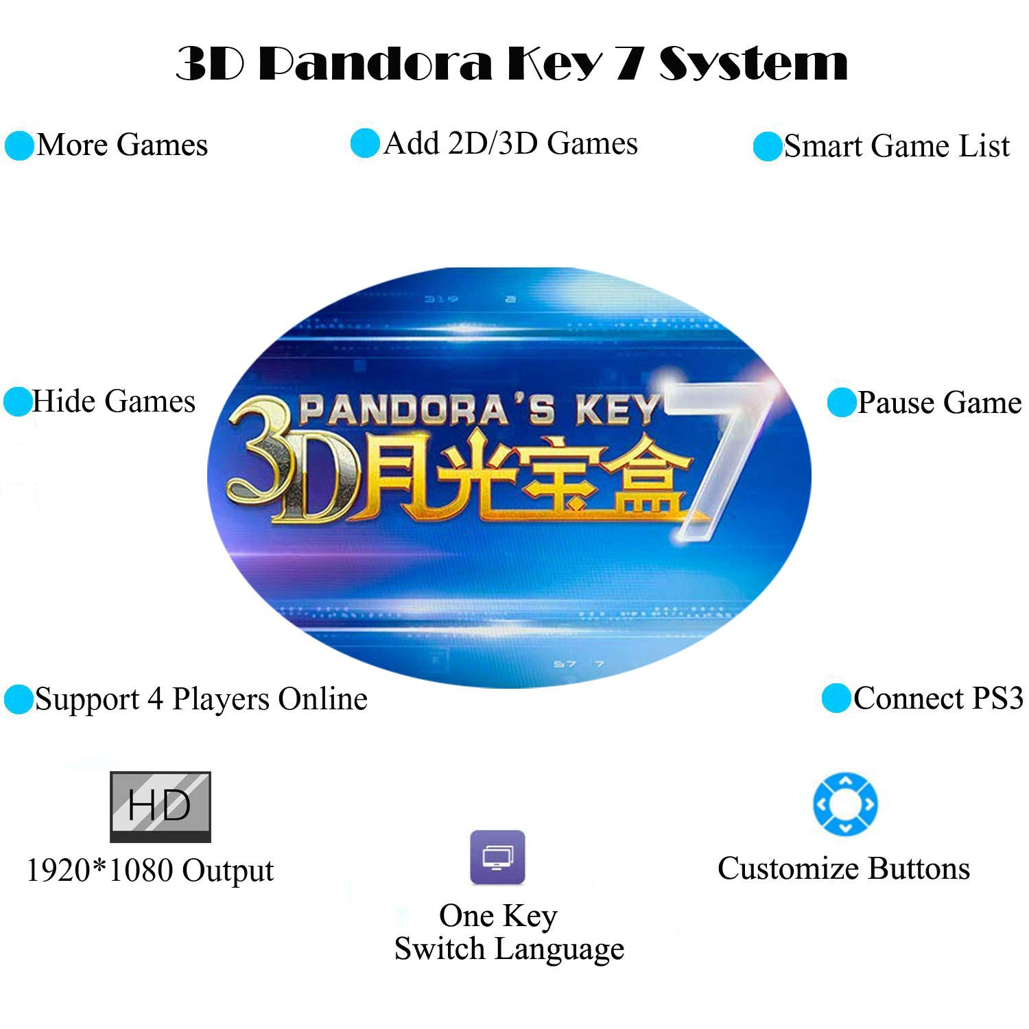 MYMIQEY 3D Pandora Key 7 Arcade Game Console | 2177 Retro HD Games | Add More Games | Full HD (1920x1080) Video | Support Multiplayer Online | 2 Player Game Controls | HDMI/VGA/USB/AUX Audio Output by MYMIQEY (Image #2)