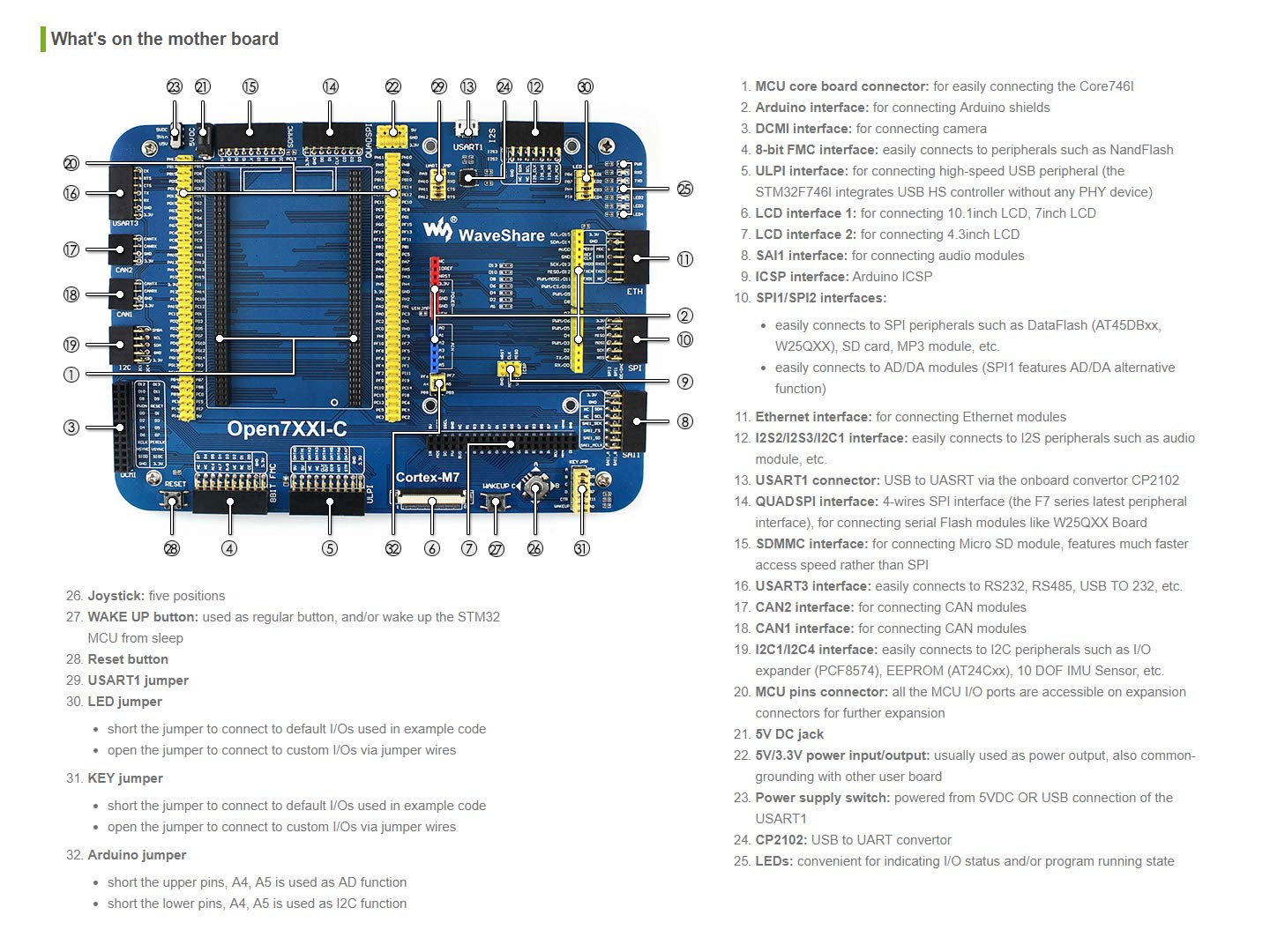 Amazon com: Waveshare: STM32