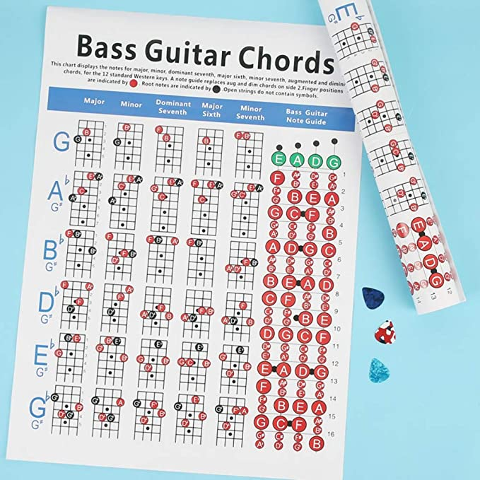 Leezo 4 String Guitar Chord Educational Chart Poster Music Instruction Beginner Music Learning Aid Teaching Reference Tabs Chart 200g Coated Paper Four-String Electric Bass and String Chart