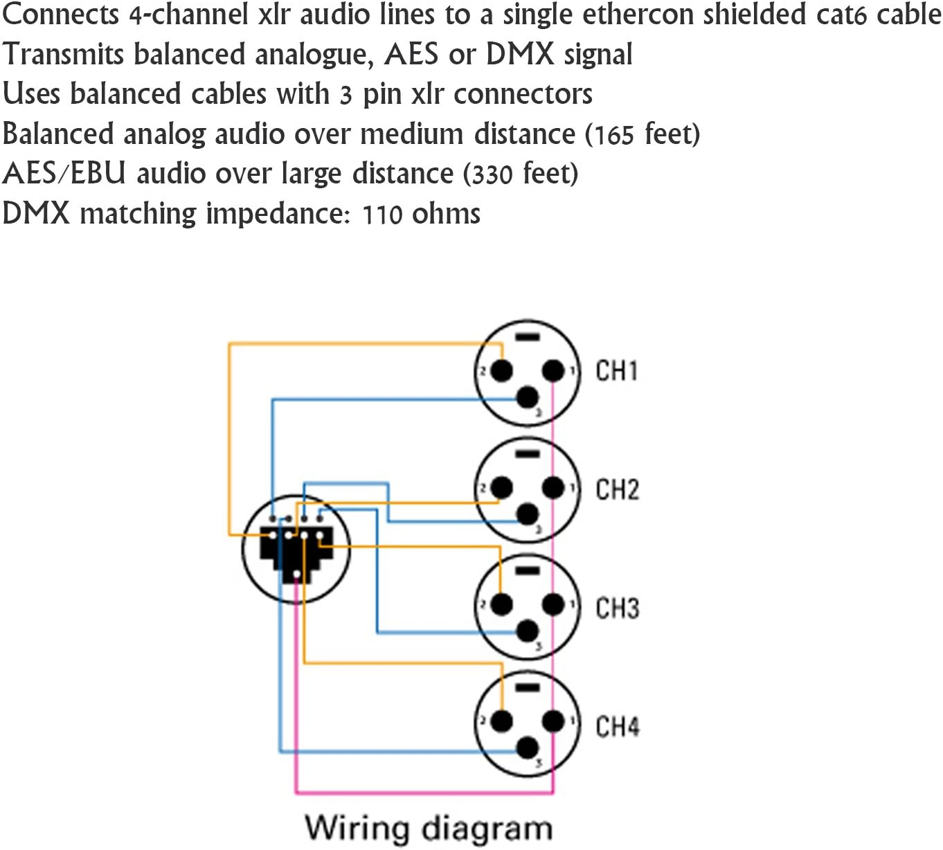 Cat 5 Ether Cable Wiring Diagram Hecho | Wiring Diagram Cat Ethernet Cable Wiring Diagram Hecho on
