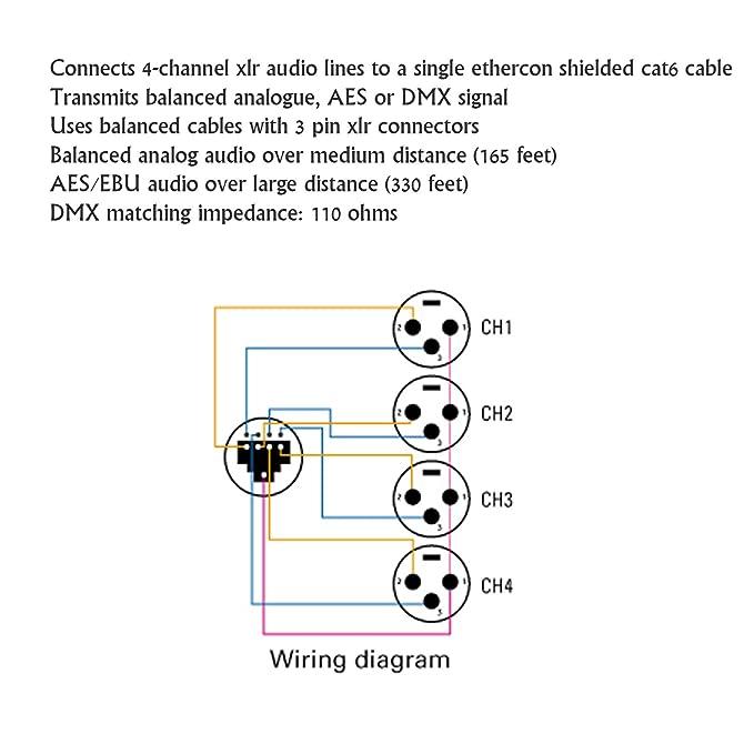amazon com lyxpro 4 channel xlr professional 3 pin multi network rh amazon com