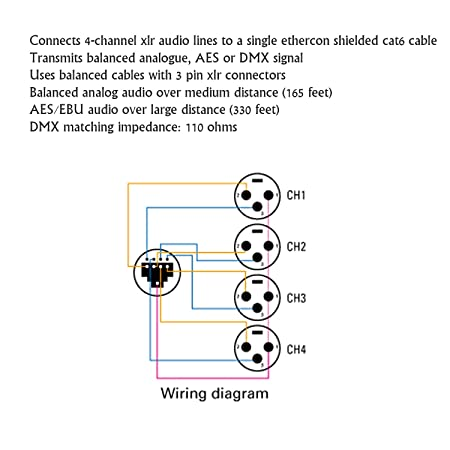 Standard Xlr Wiring Diagram Yamaha | Wiring Schematic Diagram on cts v wiring diagram, wildcat wiring diagram, trs cable wiring diagram, cyclone wiring diagram, ml wiring diagram, work and play wiring diagram, raptor wiring diagram, lucerne wiring diagram, dmx led controller wiring diagram, vibe wiring diagram, power wiring diagram, regal wiring diagram, speaker wiring diagram, g6 wiring diagram, 3-pin mic wiring diagram, challenger wiring diagram, yukon wiring diagram, model wiring diagram, xts wiring diagram, flagstaff wiring diagram,