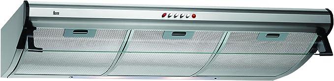 Teka C 910/920 Inox - Campana (Semi built-in (pull out), Canalizado/Recirculación, Acero inoxidable, Giratorio, Metal): Amazon.es: Grandes electrodomésticos