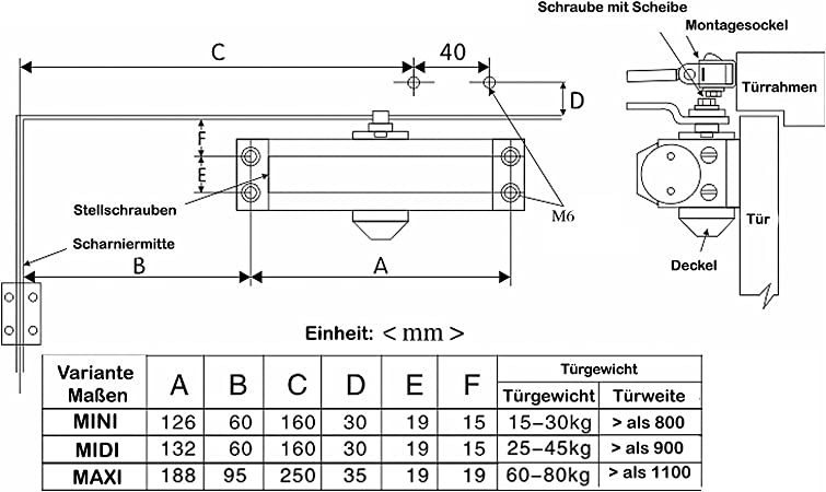 T/ürschlie/ßer Torschlie/ßer T/ür Tor SELBSTSCHLIE/ßER MIDI 25-40 KG