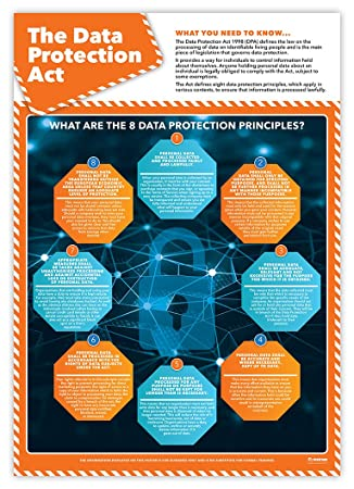 The Data Protection Act Poster