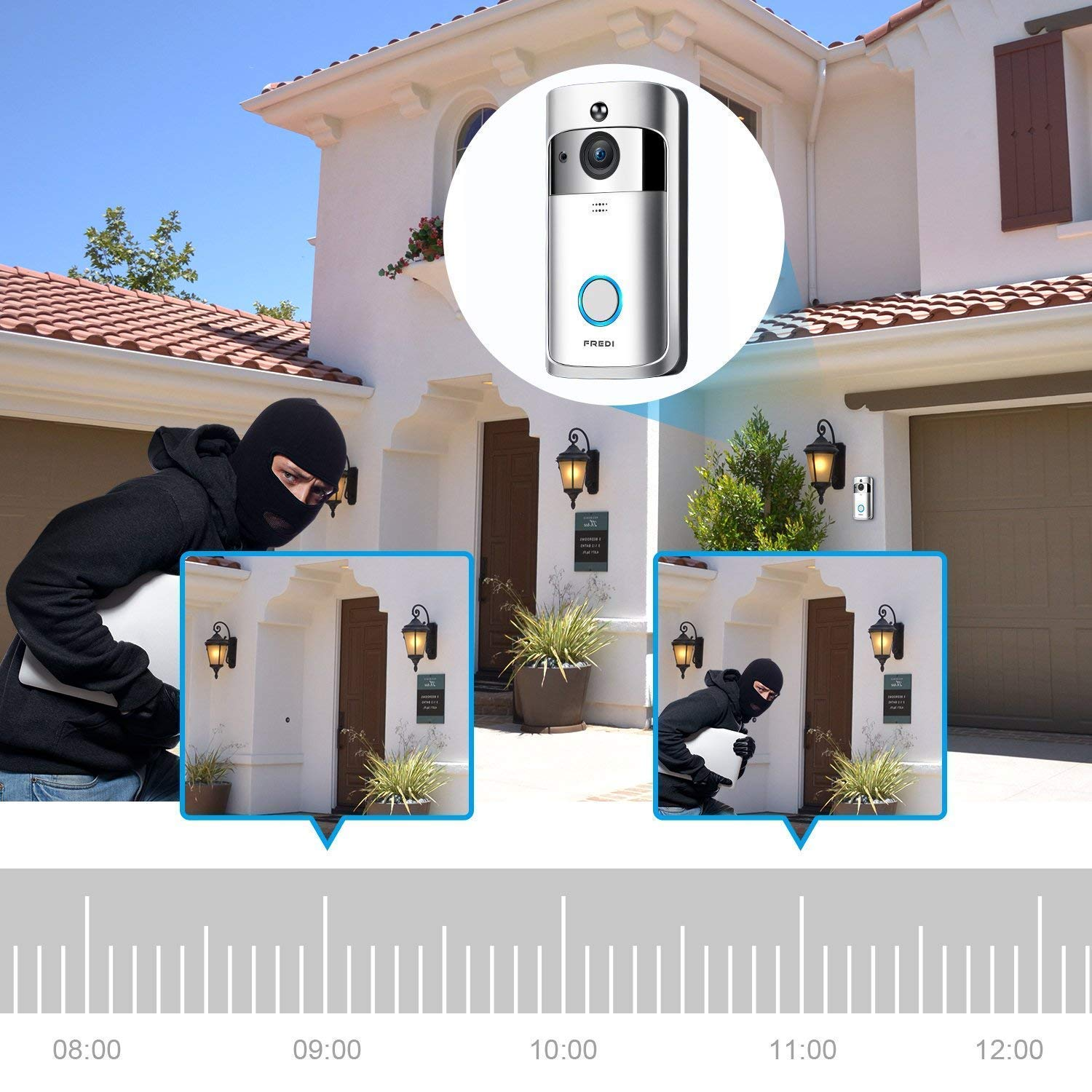 Two-Way Talk Night Vision Wireless Video Doorbell with LED Ring Button HD WiFi Camera with Real-time Video 6 Months Work SD Card iOS Android,Powered by AC /& DC /& Battery PIR Motion Detection KuDiff