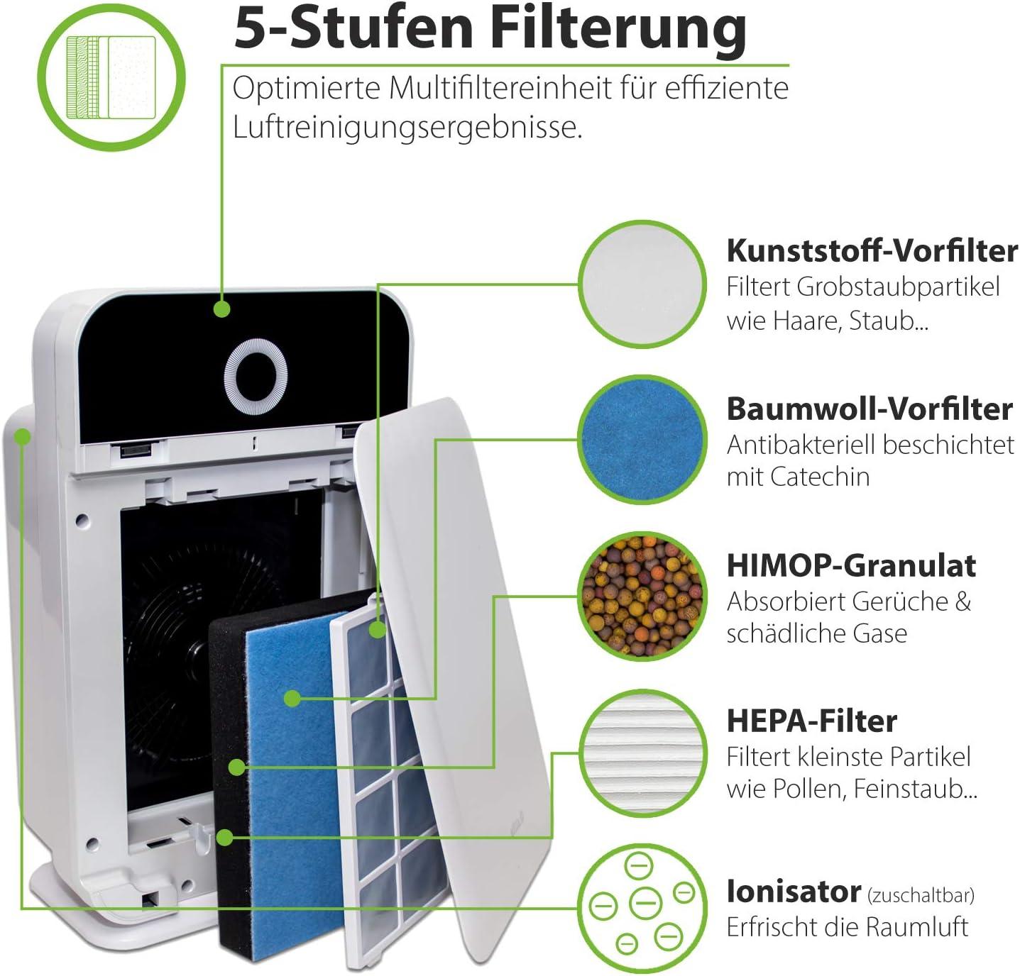 HEPA Luftreiniger alfda ALR100 mit 4in1 Multi-Filter //// bis 20 m² //// 150 m³//h