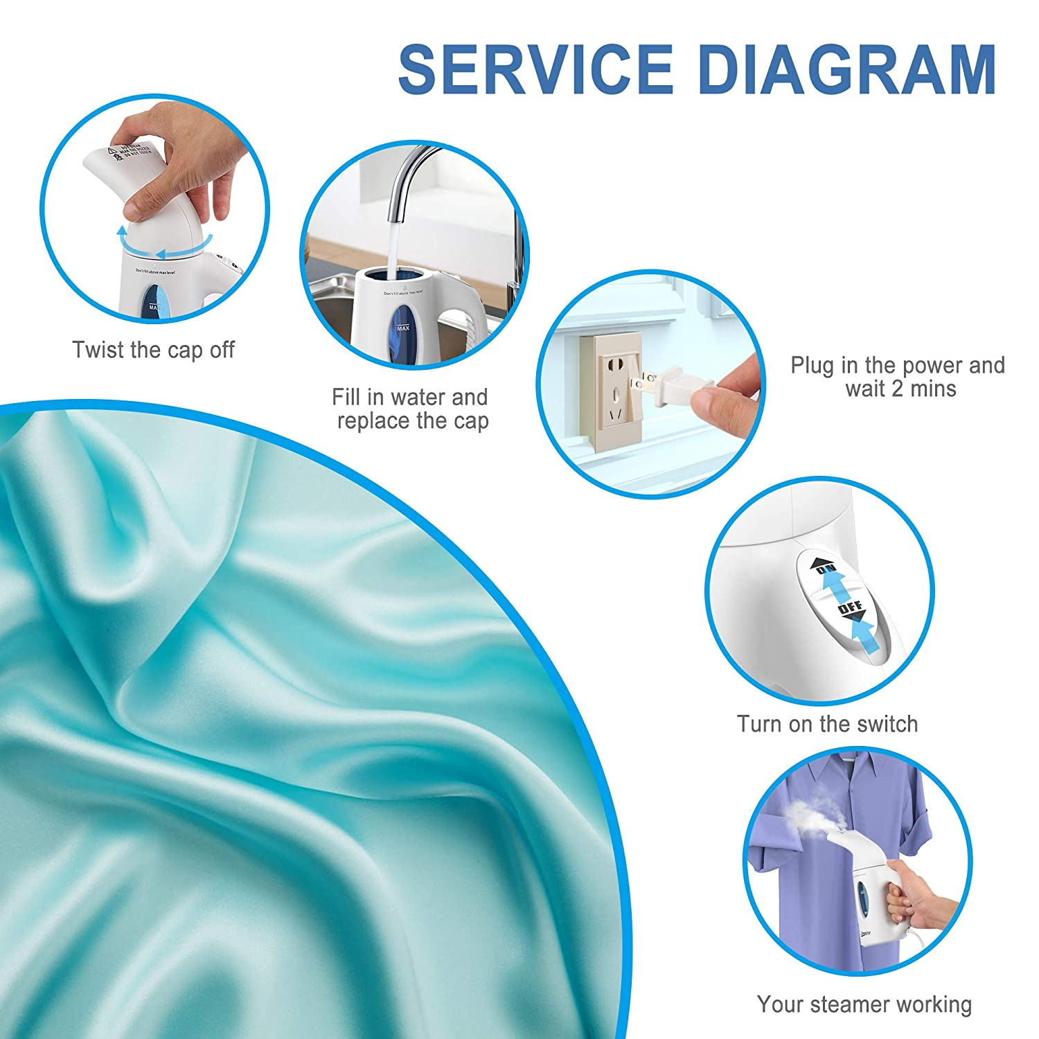 Evening Steamer for Clothes Handheld Clothes Steamer Fast Heat-up Wrinkle Remover Clothes Garment Fabric Steamer Remove Wrinkles Steam Soften Clean Sanitize Sterilize Defrost Perfect for Travel Home