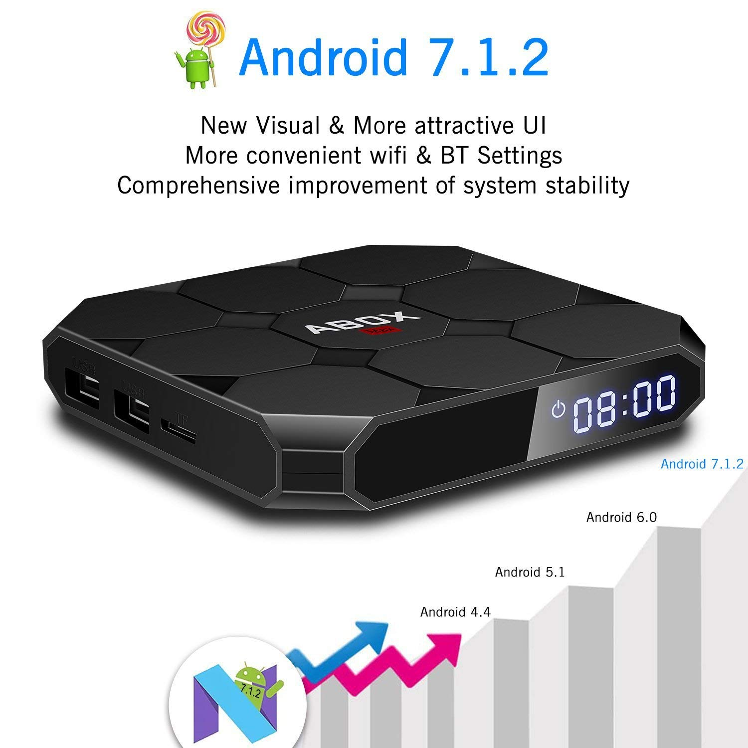 Android Tv Box, ABOX Android Box 7 1, 2GB RAM, 16GB ROM, Amlogic Quad Core  64 Bits, H 265/WiFi 2 4GHz Smart TV Box,Support HDMI 4K and HDR