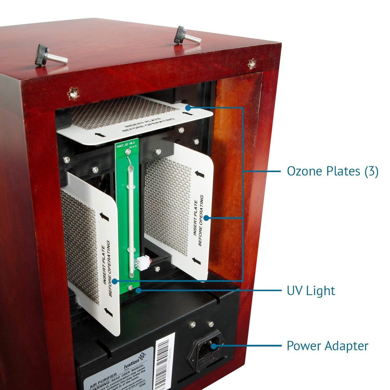 Air Purifiers Home & Kitchen Renewed Ionizer & Deodorizer for Up ...