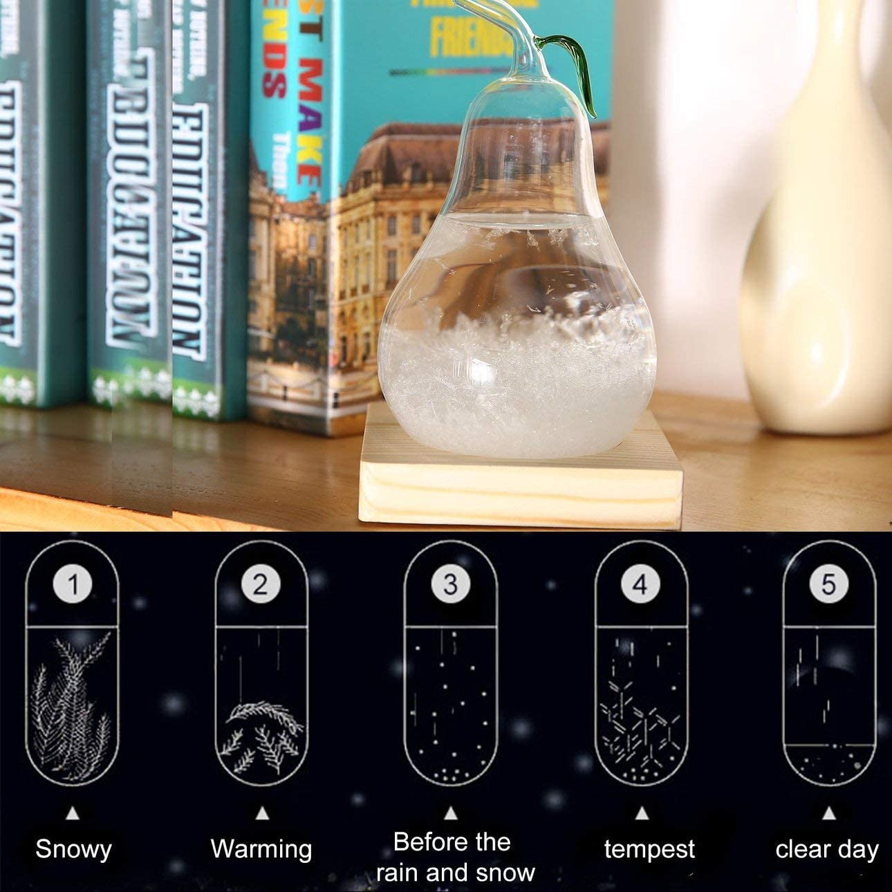 Liobaba Weather Forecast Glass Fruit Pear Shape Weather Predictor Crystal Gift Glass Crafts Tempo Drop Storm Glass Barometer