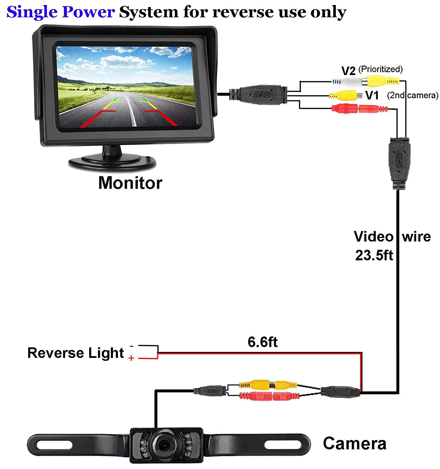 Istrong Backup Camera And Monitor Kit Wire Single Power Wiring Points Supply For Whole System Rear View Constantly License Plate Reverse