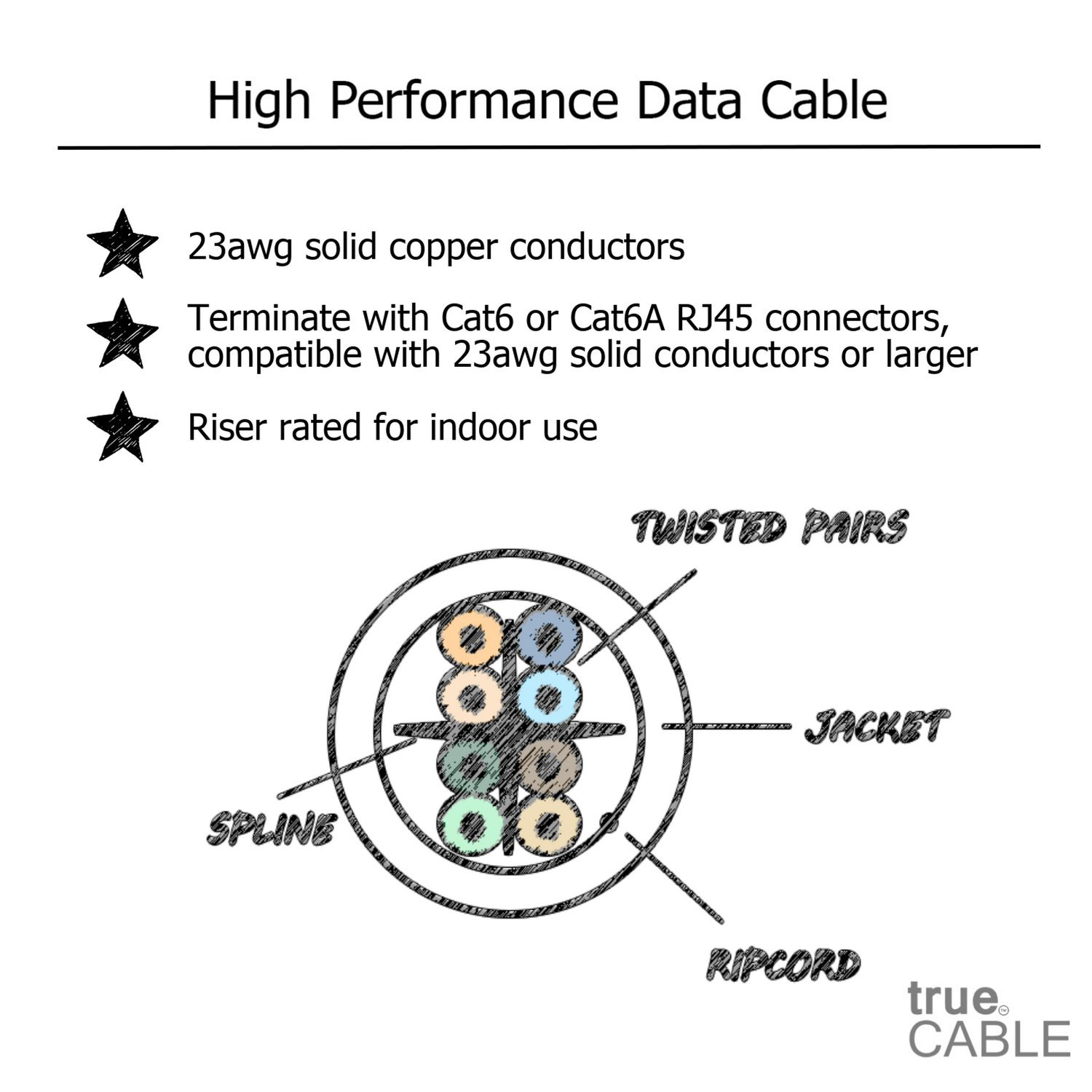 Cat6 Riser Cmr 1000ft White 23awg 4 Pair Solid Bare Cat 6 Rj45 Wiring Diagram For The Shield Copper 550mhz Etl Listed Unshielded Twisted Utp Bulk Ethernet Cable