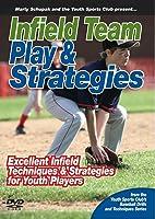 Infield Team Play & Strategies