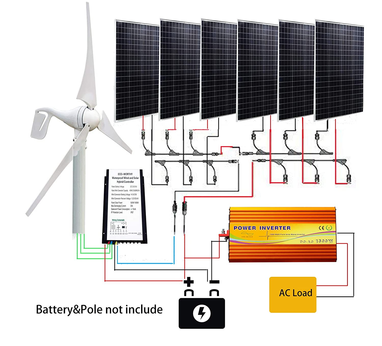 Wind Solar Schematic Wiring Diagram