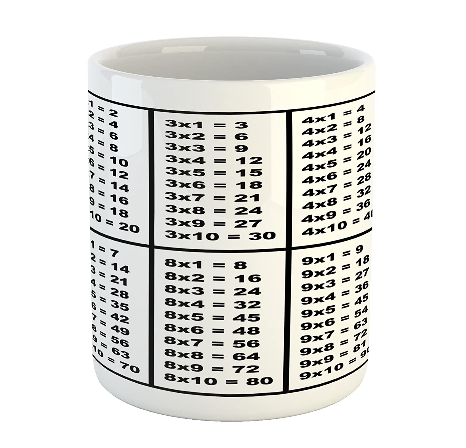 Multicolor Printed Ceramic Coffee Mug Water Tea Drinks Cup Diner Burgers Beer Cafe Sign with A Waitress on A Car Freeway Retro Illustration Lunarable Route 66 Mug