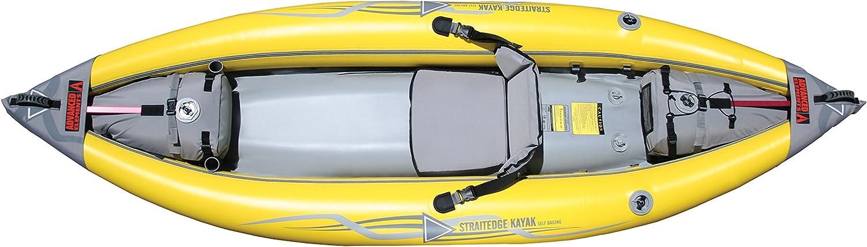 best inflatable kayaks under 500