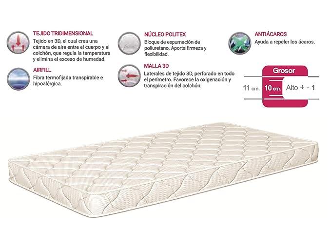 NATURALIA - Colchon cuna thermofress, talla 105x50cm, color blanco: Amazon.es: Hogar