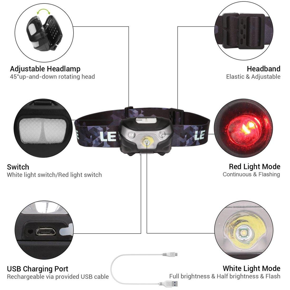 Campen inklusive USB Kabel SUNZEALLY Radfahren LED Stirnlampe Kopflampe Wasserdicht USB Wiederaufladbare 5 Lichtmodi Perfekt fürs Laufen Joggen Wandern