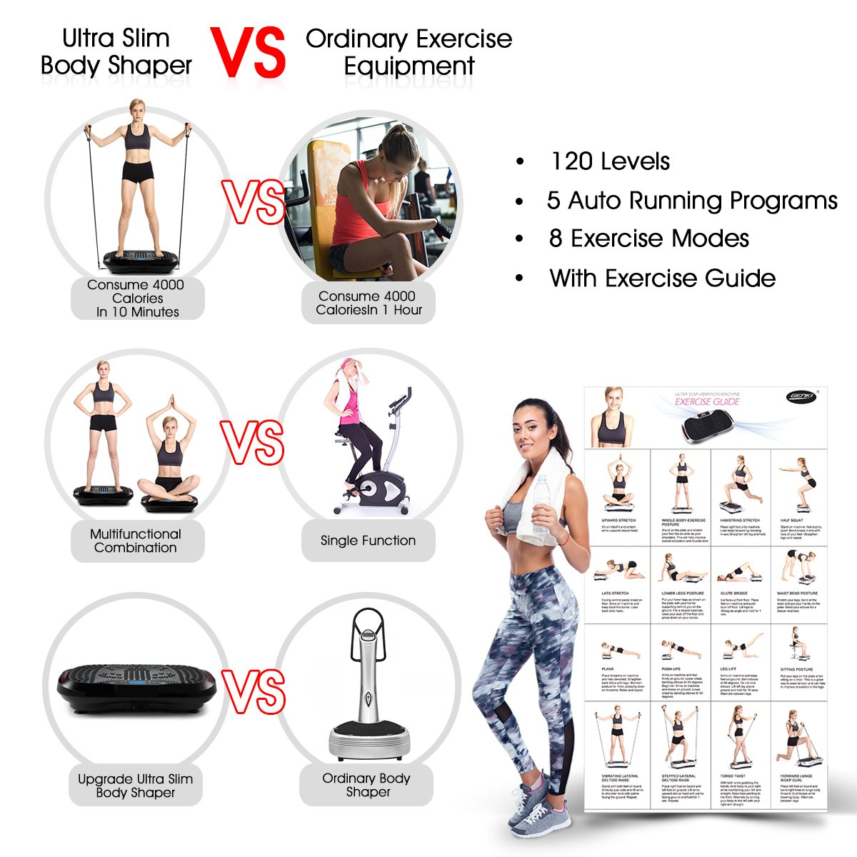 GENKI YD-1015B Bluetooth Vibration Platform Fitness Machine with 2 Bands &Remote, Max User Weight 330Lbs by GENKI (Image #3)