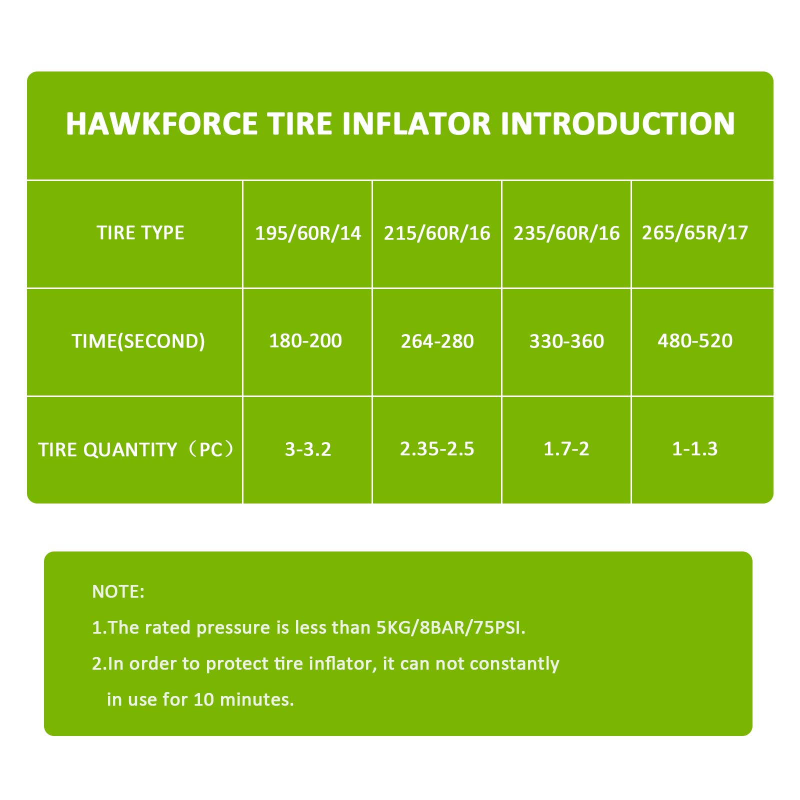 HAWKFORCE Portable 18V Cordless Tire Inflator, Rechargeable Air Compressor, with Ball Needle and Toy Nozzle