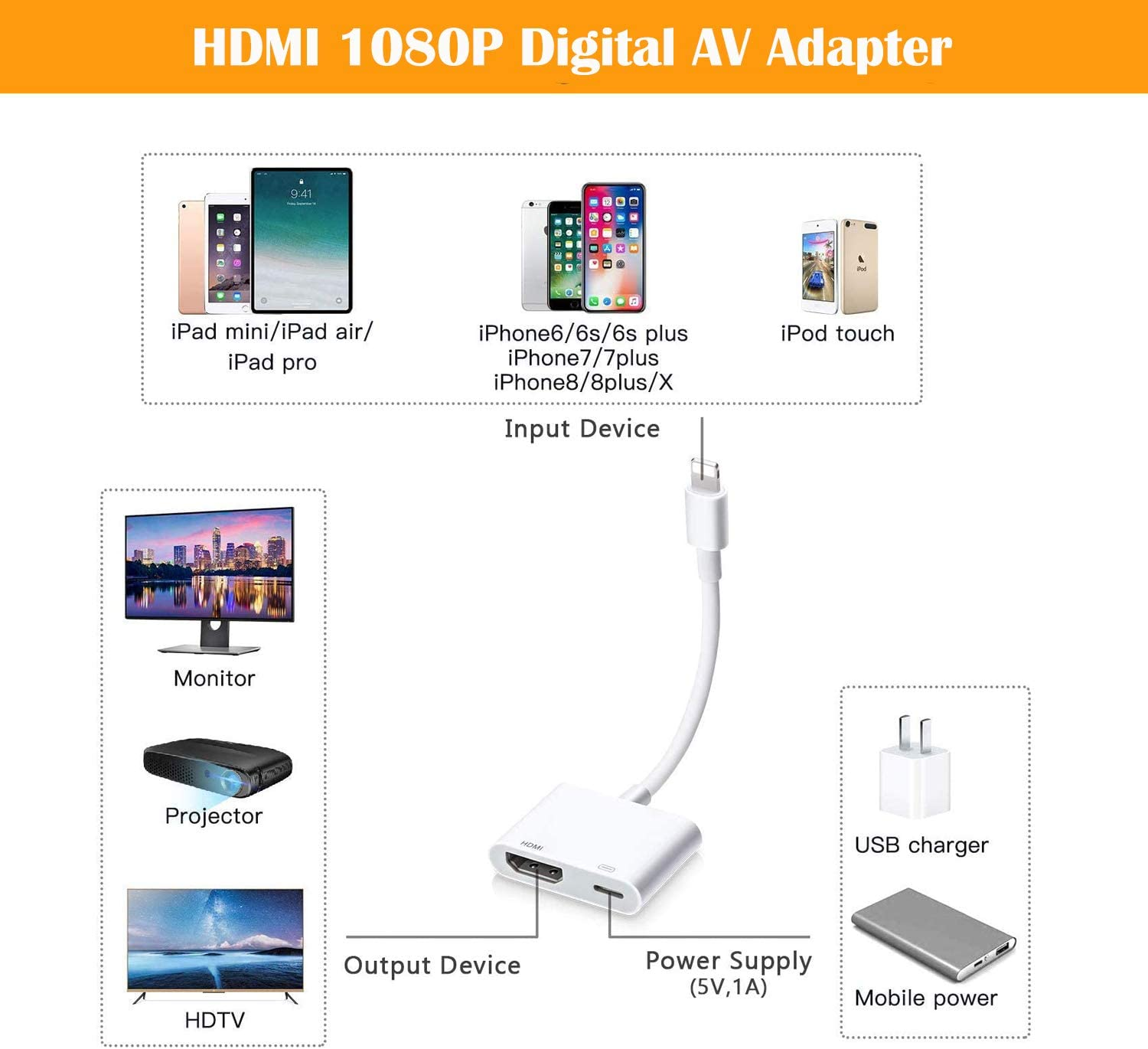 Lἱghtning to HDMI Adapter,1080P Lἱghtning to HDMI Digital AV Adapter Sync Screen HDMI Cable Connector with Charging Port,Compatible with iPhone 11//XS//XR//X//8//7 iPad//Projector//iPod//Monitor//HD TV