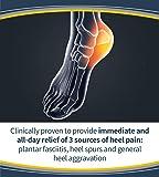 Dr. Scholl's HEEL Pain Relief Orthotics