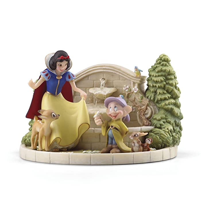 Top 10 Snow White Garden