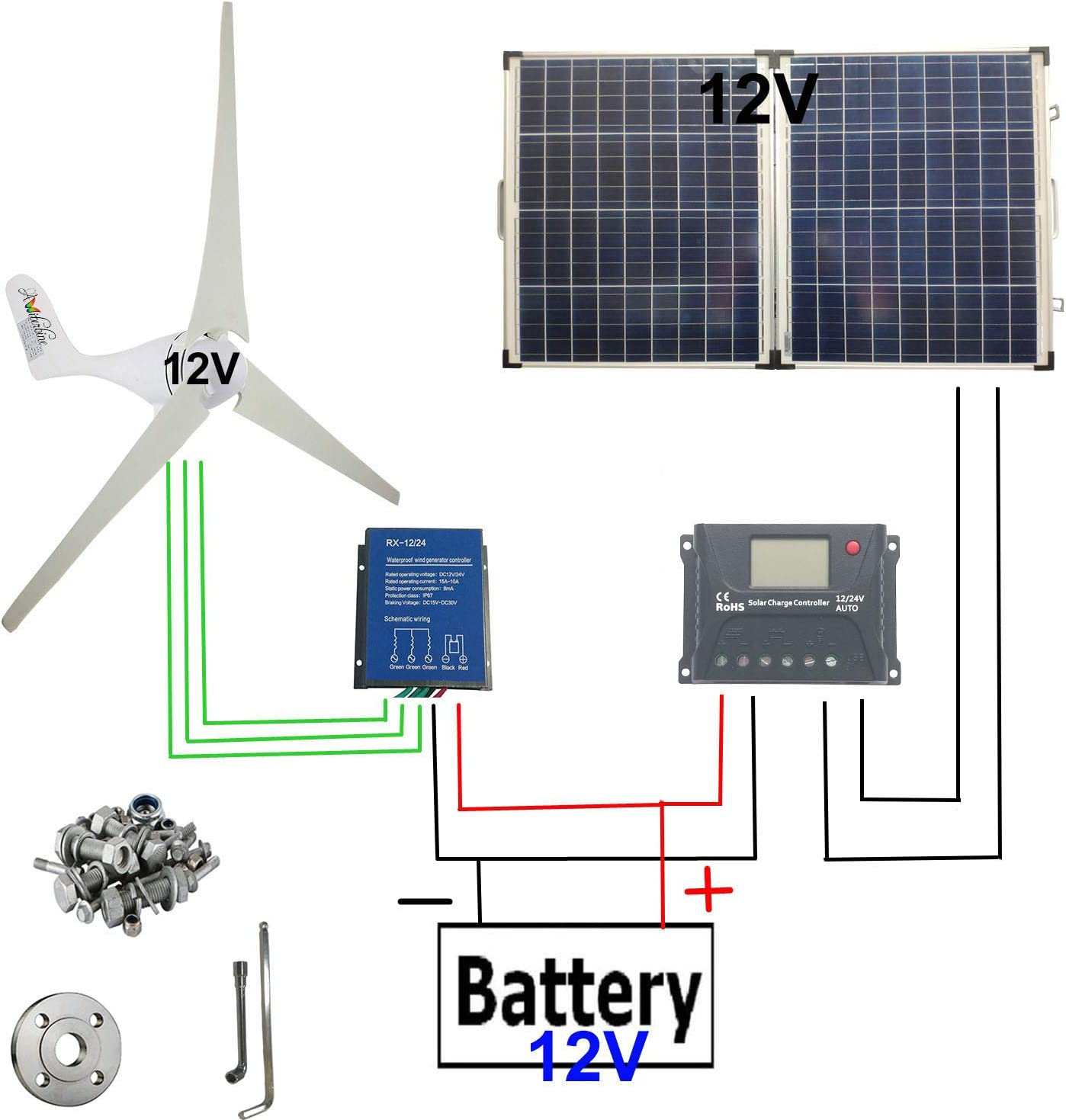 12V wind turbine solar panel Charge PRE-WIRED Controller ADG BRAIN Fast Ship USA