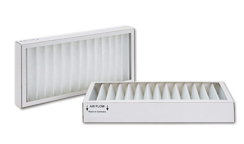 Ersatzfilter Filterset Luftfilter Kassettenfilter G4 fü r PLUGGIT AP 300/300N | Filter 2 Stü ck Selfio
