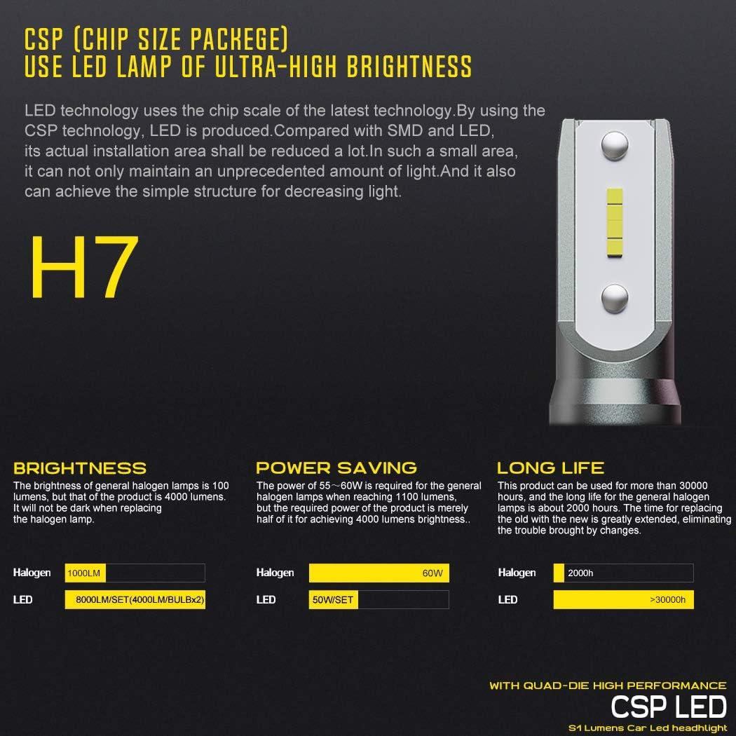 BEAMTECH H7 LED Headlight Bulb,Fanless CSP Chips All in One 50W 8000 Lumens 6500K Xenon White Conversion Kit of 2