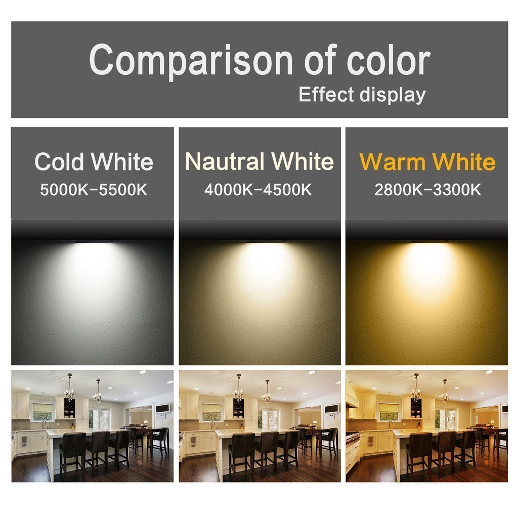Led 9W 4- inch Round And Square 1000 Lumen Dimmable airtight LED Panel Light Ultra-thin LED Recessed Ceiling Lights for Home Office Commercial Lighting (Round 5000K Cool Daylight, 6 PACK)