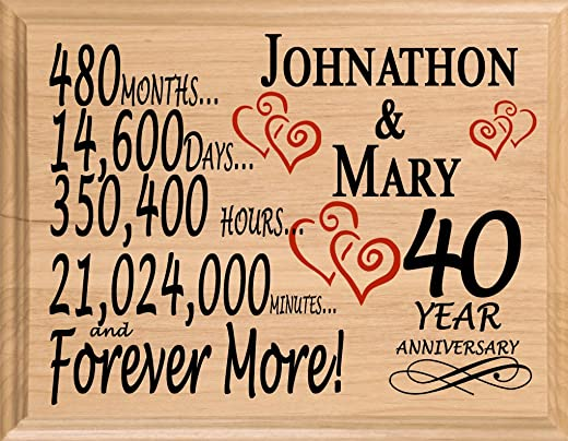 Broad Bay 40 Year Personalized 40th Anniversary Wedding Gift for Wife Husband Couple Him Her