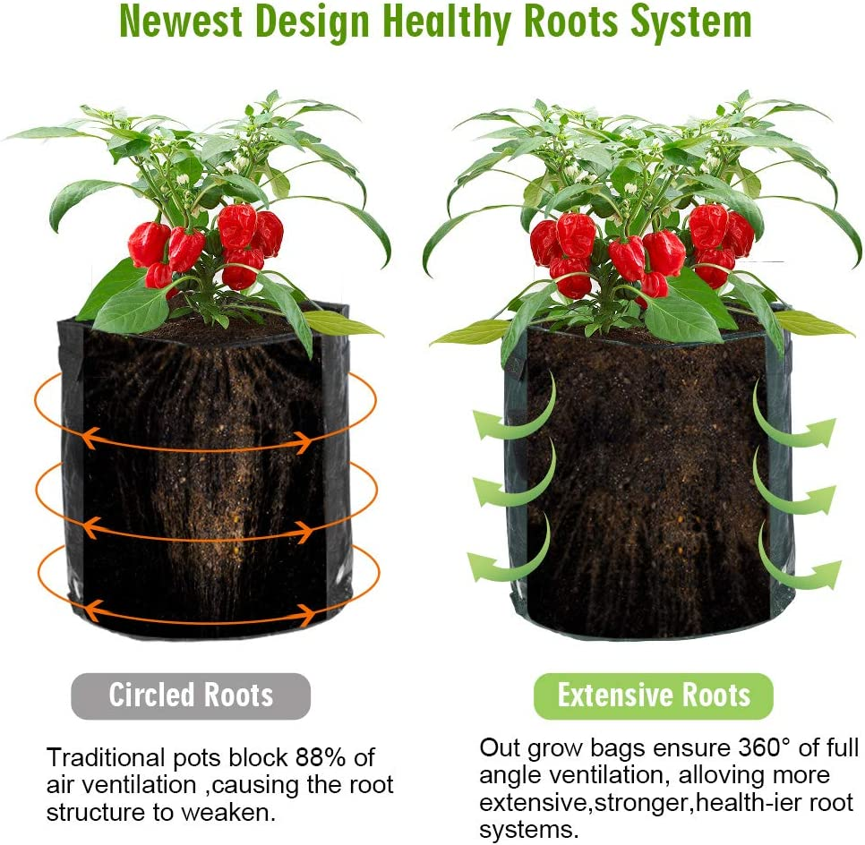 IDEALHOUSE Soil Moisture Sensor Meter PH Tester 3-in-1 Plant Test Kit with 3 Packs 7 Gallon Grow Bags Potato Pot Indoor/&Outdoor