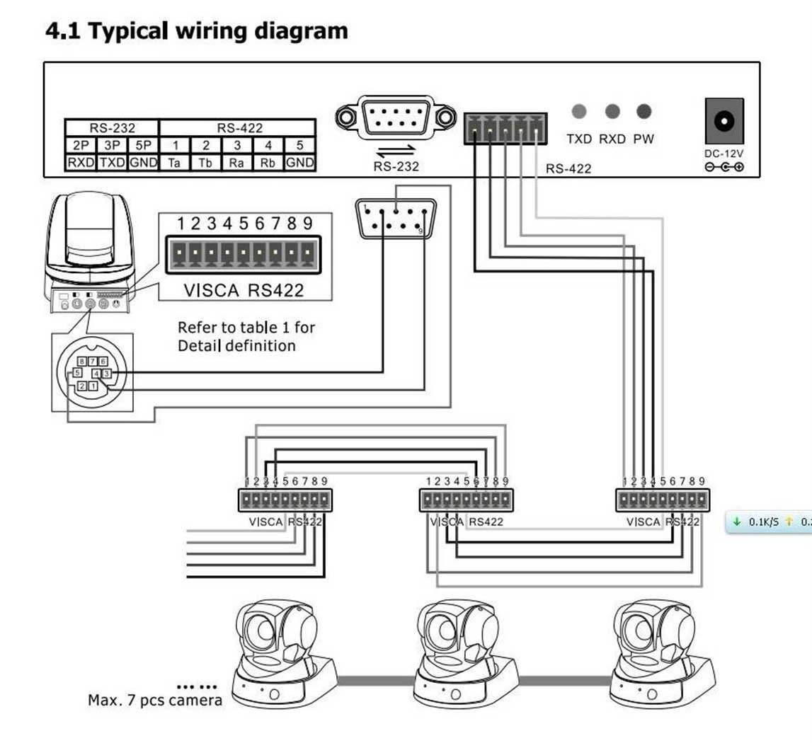 Sensormatic Ptz Camera Wiring Diagram Schematic Diagrams Visca To Rs232 Diy Enthusiasts U2022 Rs485