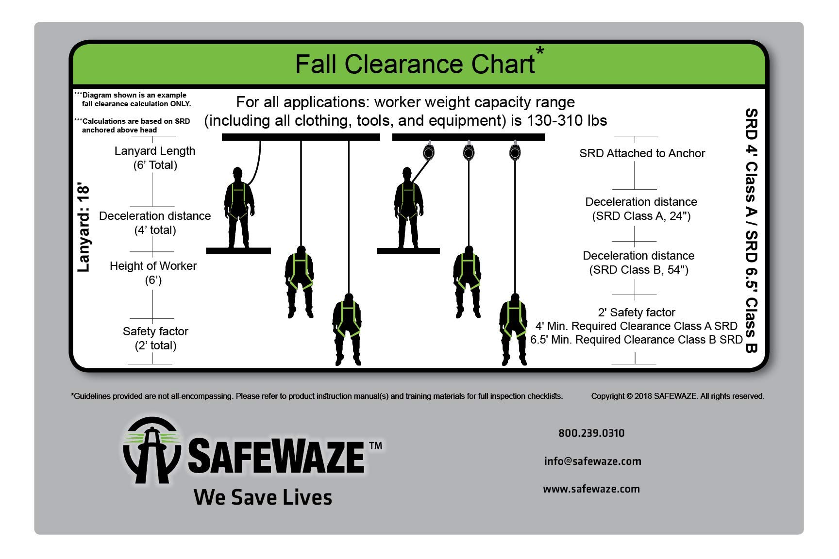 SafeWaze 65' Cable Retractable Lifeline with Locking Snap Hook, Single Person Fall Protection Device, OSHA/ANSI Compliant (FS-EX1065-G) by SafeWaze (Image #2)