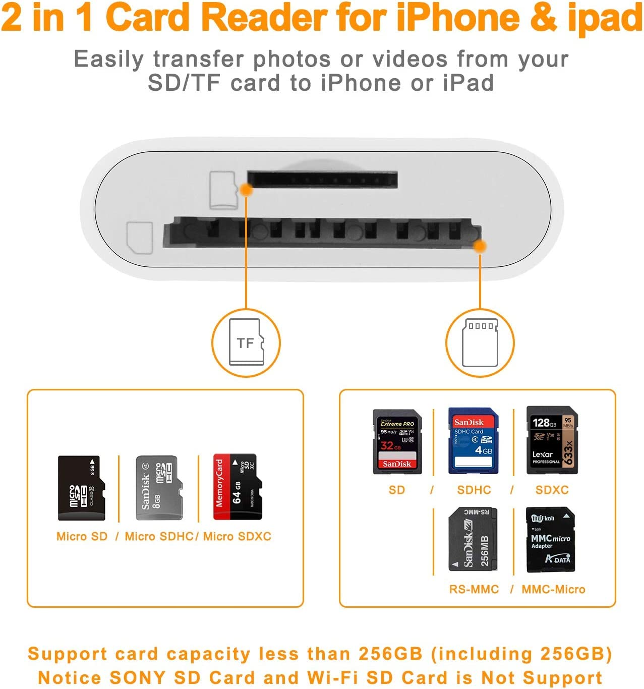 VELLEE SD Card Reader Compatible with iPhone/iPad, TF & SD Memory Card Reader Adapter, 2 in 1 Dual Slot Card Reader, Trail Game Camera Viewer (Support ...