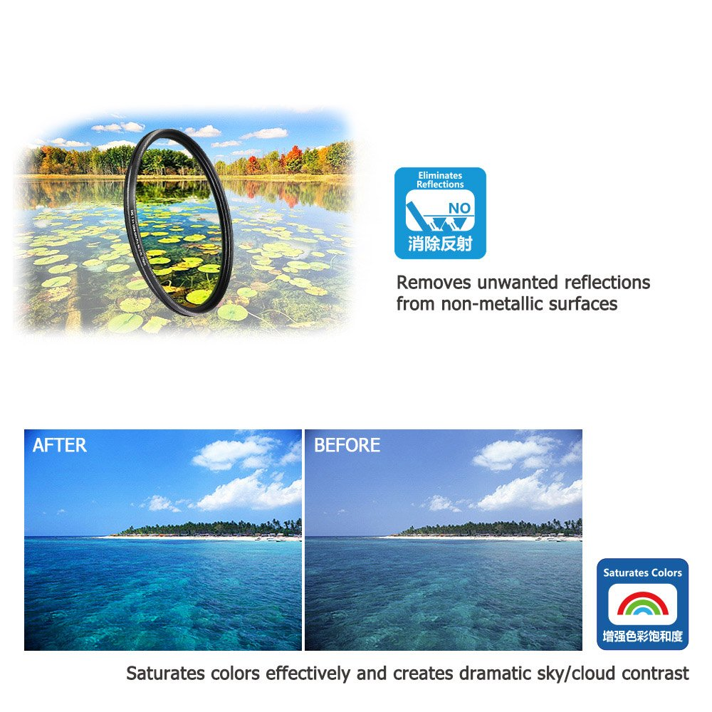 52mm Circular Polarizers Filter Ultra Slim 12 Layers Multi Coated CPL Filter/for Canon EF-S 24mm f//2.8 STM EF-S 60mm f//2.8 Macro USM Nikon AF-S DX Nikkor 35mm F1.8G AF Nikkor 50mm f//1.8D Lens