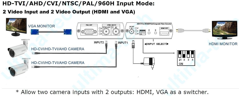 Vga Composite Wiring Diagram Schematic Diagrams Hdmi To Schematics S Video