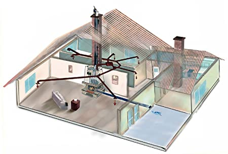 Chimenea de distribución de aire caliente Ccon ventilador AN1, 125 mm, 400 M3/H: Amazon.es: Bricolaje y herramientas