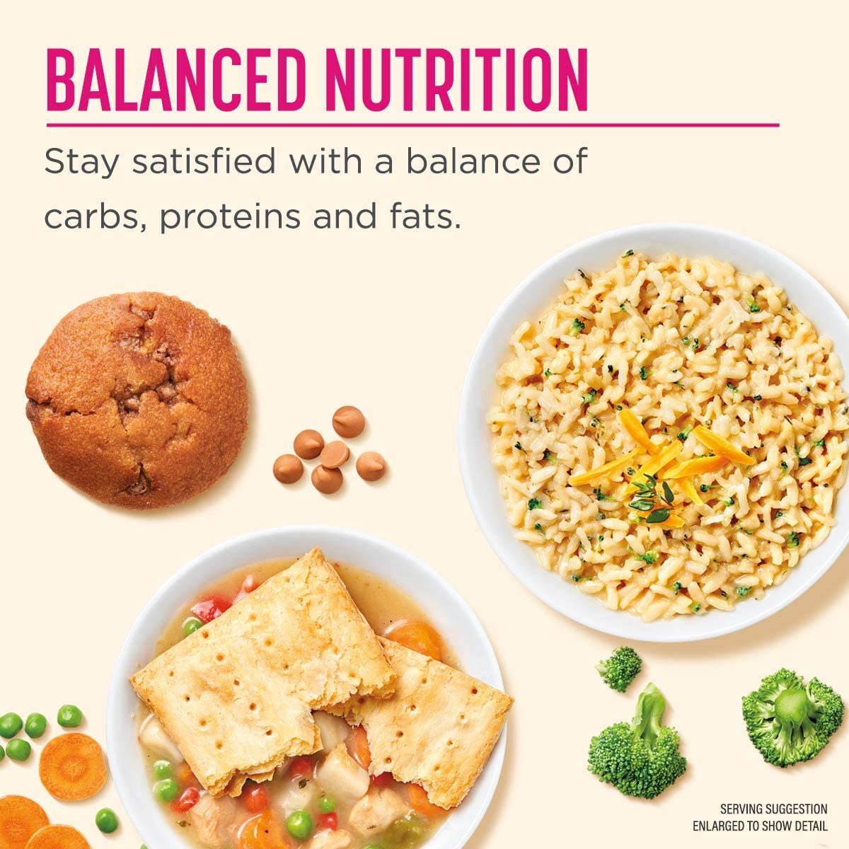 nutrisystem reviews consumer reports