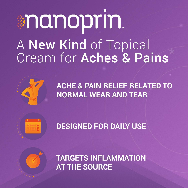 Amazon.com: Nanoprin Crema para alivio del dolor muscular y ...