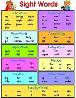 carson dellosa sight words chart 6121