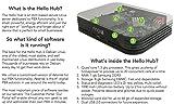 ring-u Hello Hub Small Business Phone System